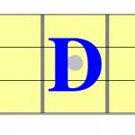 【コード一覧表】ルートがD(レ)の時の構成音の位置は?