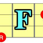 【コード一覧表】ルートがF(ファ)の構成音を覚えよう