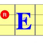 【コード一覧表】ルートがE(ミ)の時の構成音はココ!