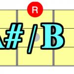 【コード一覧表】ルートがA#(ラ)&B♭(シ)の構成音を弾いてみよう